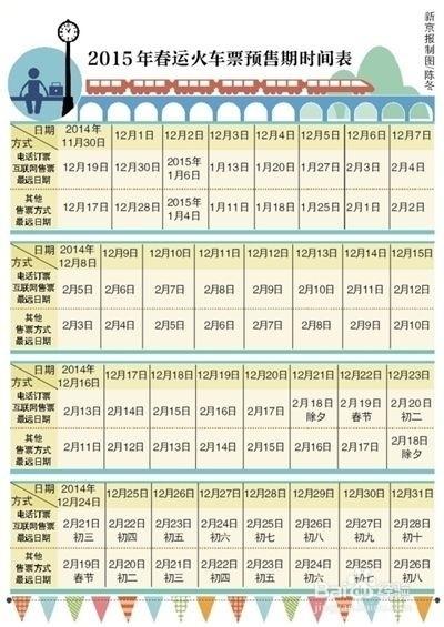 鹤岗到佳木斯火车时刻表