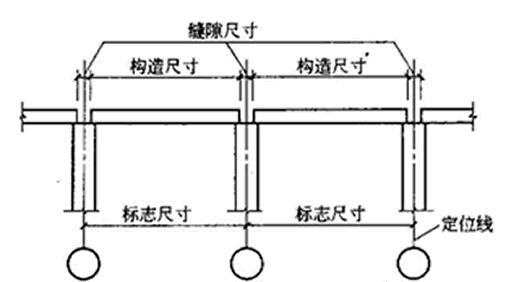 建筑电路显示标志