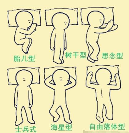 腰疼正确睡姿图解