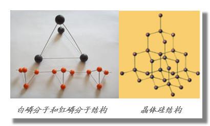最后形成空间网状结构的原子晶体,每mol硅原子形成2molsi-si单键.