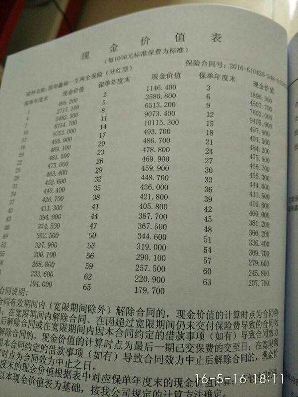 我去年12月份车险是5700今年要多少了裸车价是10.50 重...