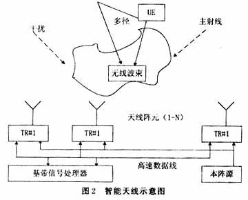 电路 电路图 电子 设计 素材 原理图 360_290