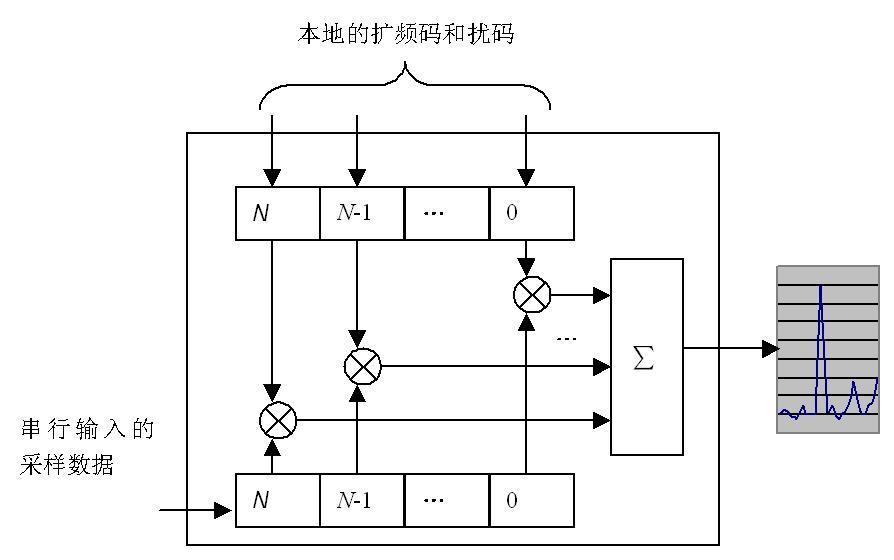电路 电路图 电子 设计 素材 原理图 894_560