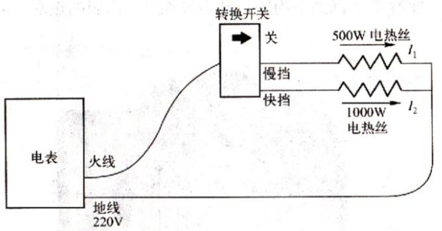 热水器水温控制系统