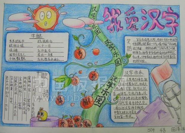 关于遨游汉字王国的手抄报内容图片