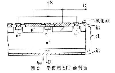 功率静电感应晶体管