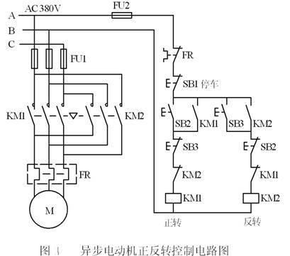 控制电路图,图2与3是功能与它相同的plc控制系统的外部接线图和梯形图