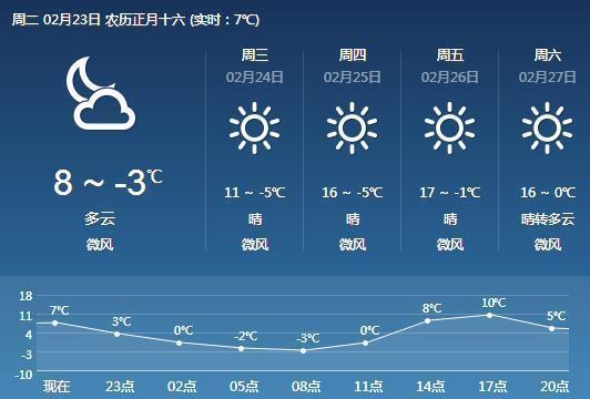 新疆伊犁气候怎样_360问答